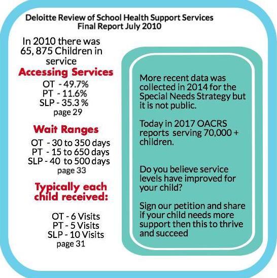 Deloitte Review Report